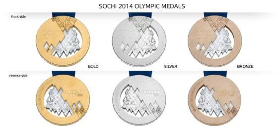 sochi-2014-medals-all